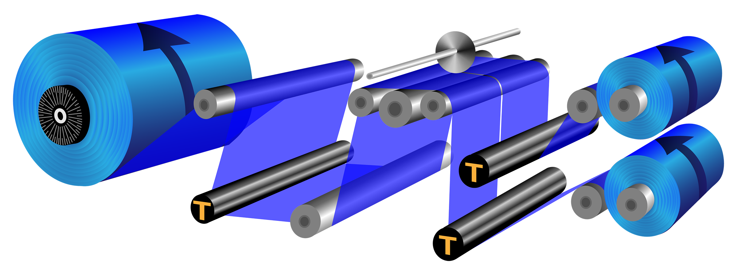 Illustration of typical slitter-rewinder tension control