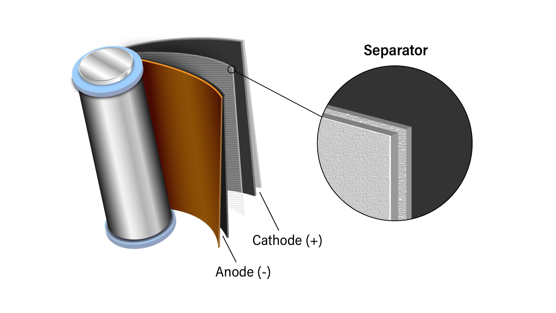 Battery Seperator Design