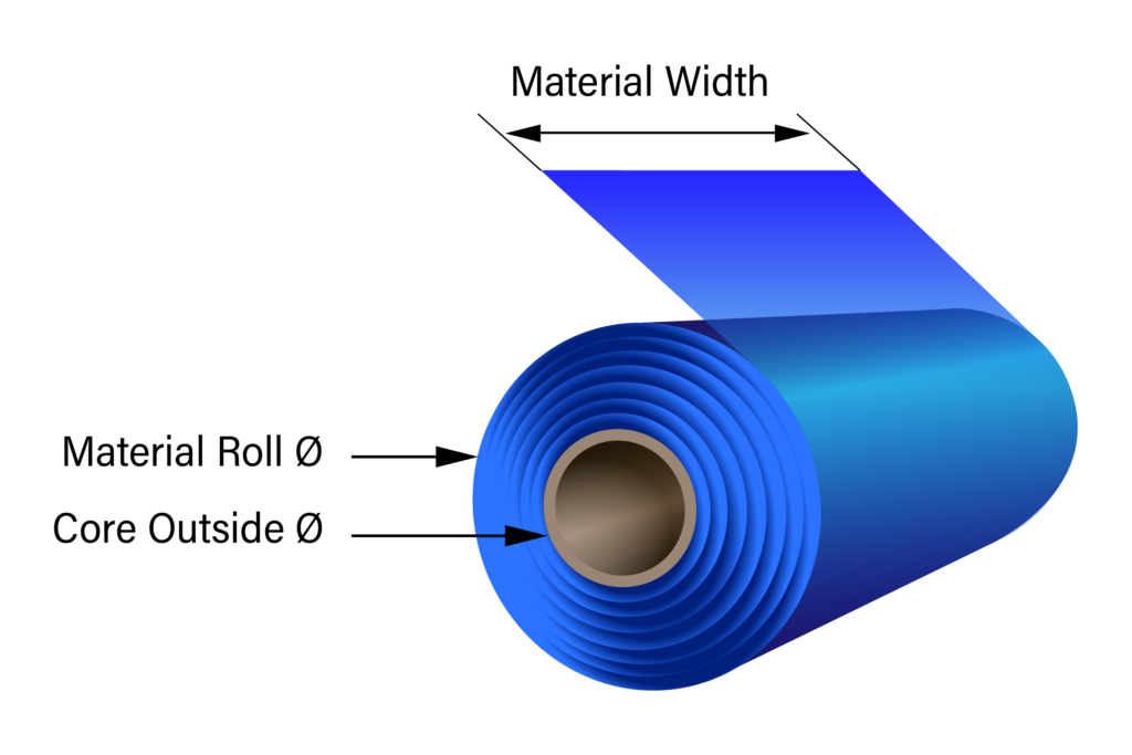 Roll of material