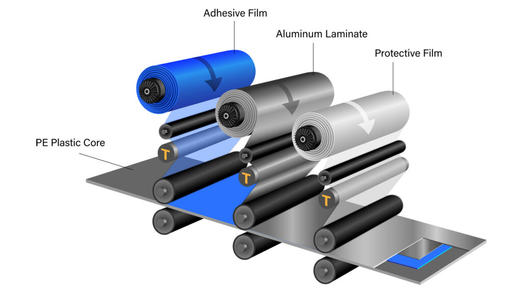 Aluminum Polymer Composite Panel